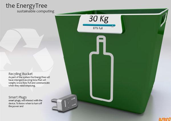 energyTree Substainable Recylcing